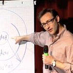 Start With Why – How Great Leaders Inspire Action | Simon Sinek