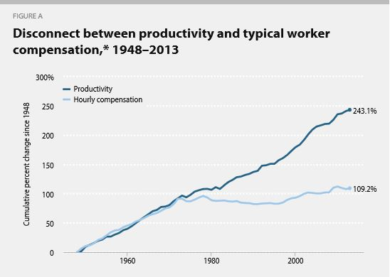 worker_productivity